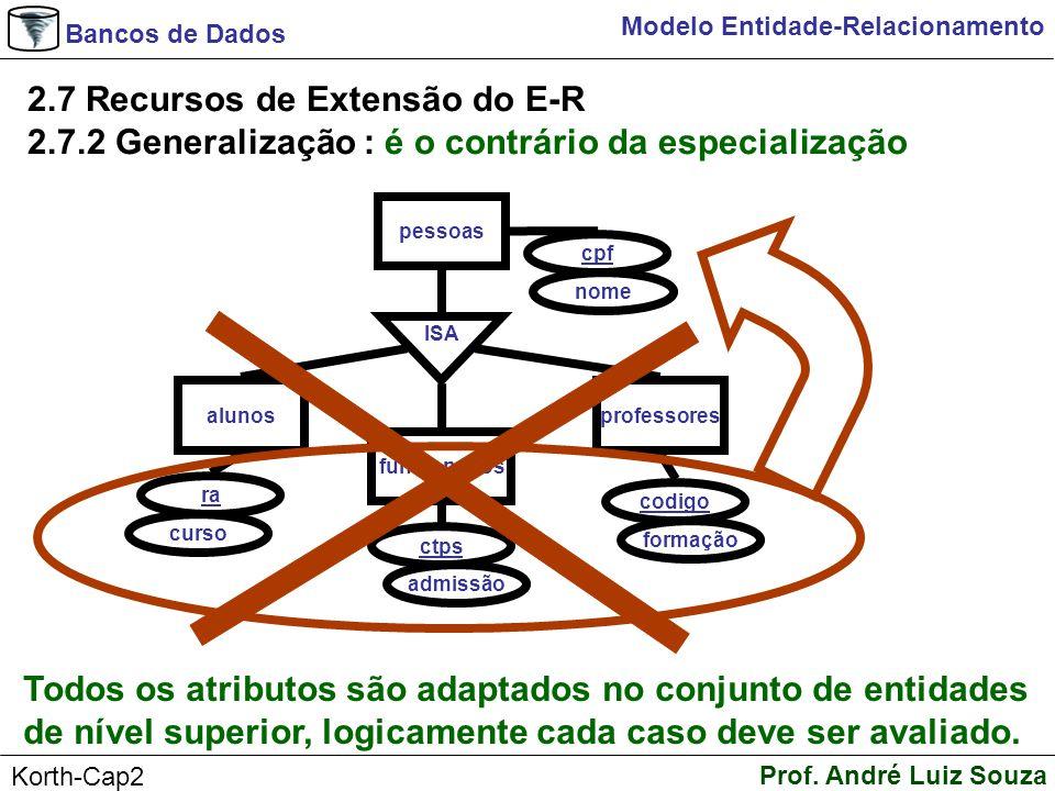 Bancos de Dados Prof. André Luiz Souza Korth-Cap2 Modelo Entidade-Relacionamento 2.7 Recursos de Extensão do E-R 2.7.2 Generalização : é o contrário d