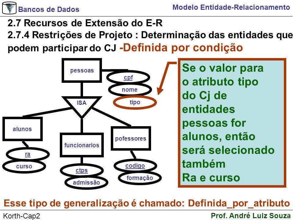 Bancos de Dados Prof. André Luiz Souza Korth-Cap2 Modelo Entidade-Relacionamento 2.7 Recursos de Extensão do E-R 2.7.4 Restrições de Projeto : Determi