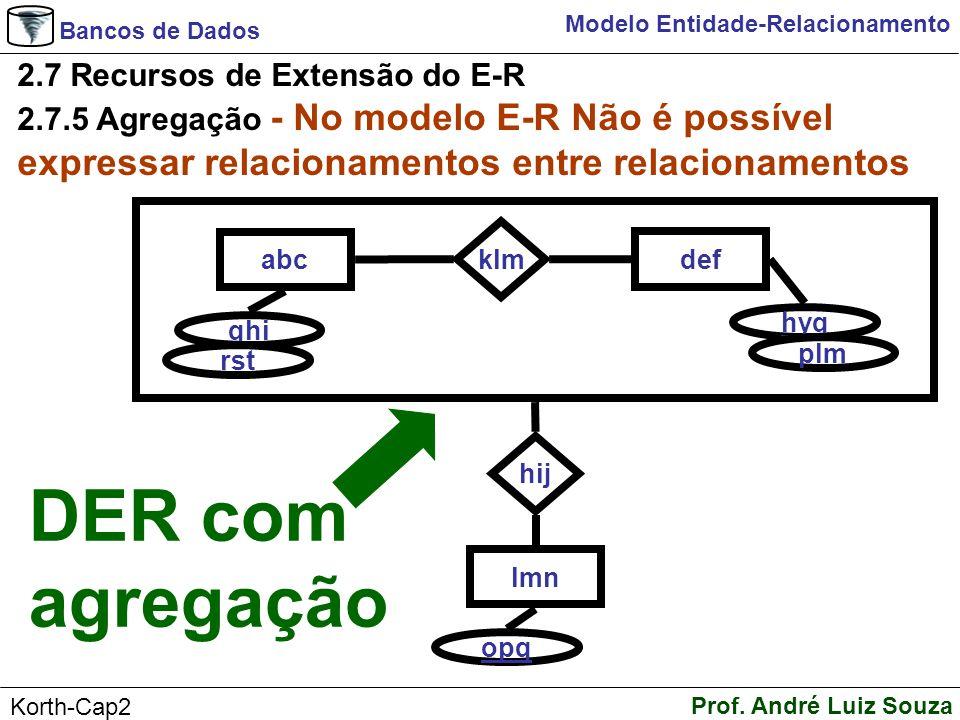 Bancos de Dados Prof. André Luiz Souza Korth-Cap2 Modelo Entidade-Relacionamento 2.7 Recursos de Extensão do E-R 2.7.5 Agregação - No modelo E-R Não é