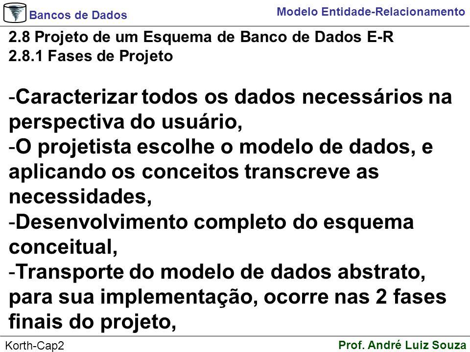 Bancos de Dados Prof. André Luiz Souza Korth-Cap2 Modelo Entidade-Relacionamento 2.8 Projeto de um Esquema de Banco de Dados E-R 2.8.1 Fases de Projet