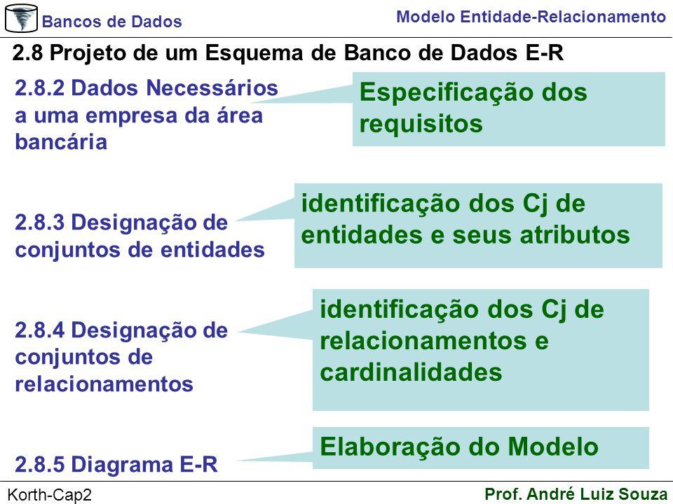 Bancos de Dados Prof. André Luiz Souza Korth-Cap2 Modelo Entidade-Relacionamento 2.8 Projeto de um Esquema de Banco de Dados E-R 2.8.2 Dados Necessári