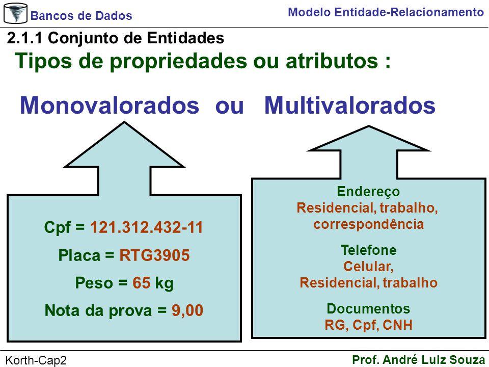 Bancos de Dados Prof. André Luiz Souza Korth-Cap2 Modelo Entidade-Relacionamento 2.1.1 Conjunto de Entidades Tipos de propriedades ou atributos : Mono