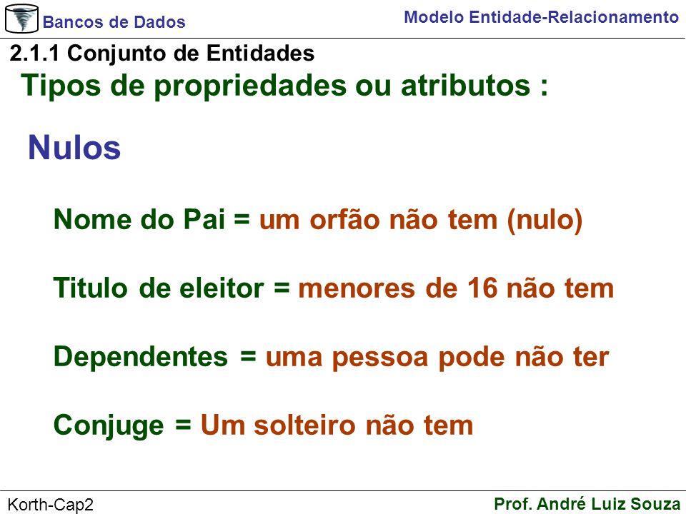 Bancos de Dados Prof. André Luiz Souza Korth-Cap2 Modelo Entidade-Relacionamento 2.1.1 Conjunto de Entidades Tipos de propriedades ou atributos : Nulo