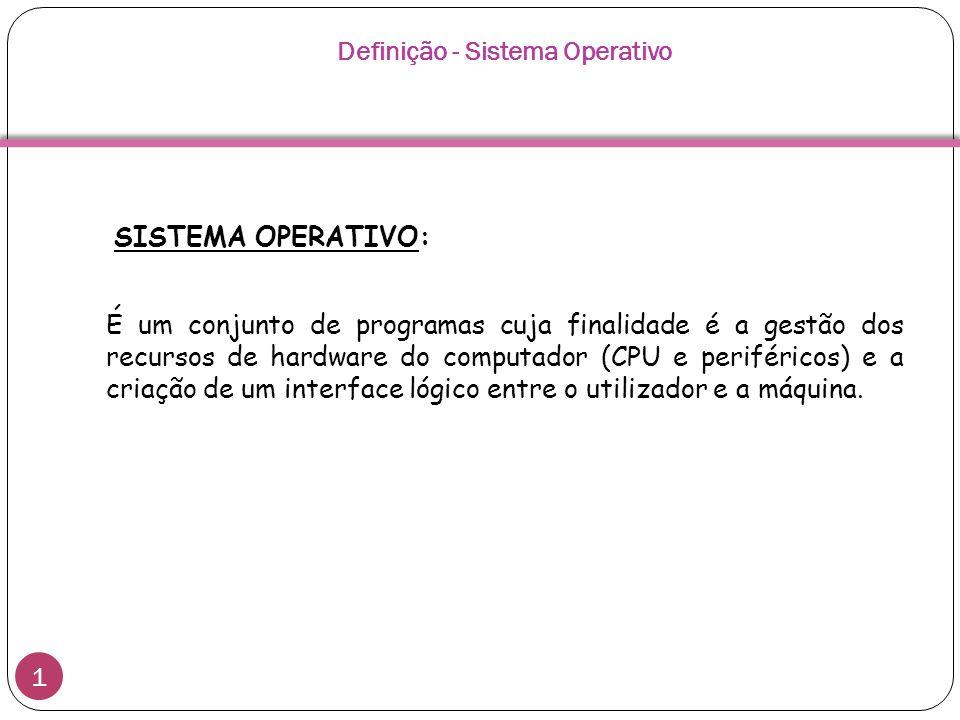 SISTEMA OPERATIVO: É um conjunto de programas cuja finalidade é a gestão dos recursos de hardware do computador (CPU e periféricos) e a criação de um interface lógico entre o utilizador e a máquina.