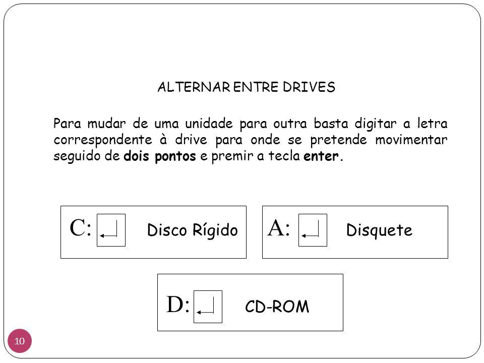 ALTERNAR ENTRE DRIVES Para mudar de uma unidade para outra basta digitar a letra correspondente à drive para onde se pretende movimentar seguido de dois pontos e premir a tecla enter.