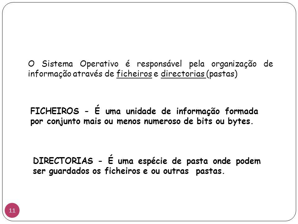 FICHEIROS - É uma unidade de informação formada por conjunto mais ou menos numeroso de bits ou bytes. O Sistema Operativo é responsável pela organizaç