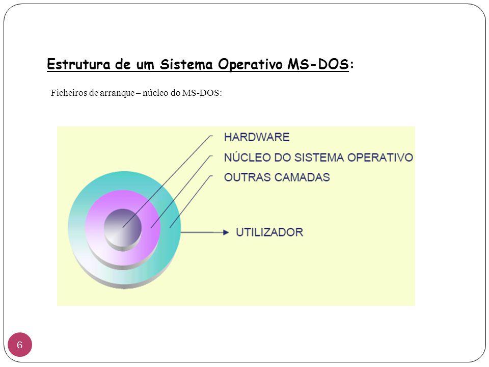 Estrutura de um Sistema Operativo MS-DOS Estrutura de um Sistema Operativo MS-DOS: 6 Ficheiros de arranque – núcleo do MS-DOS: