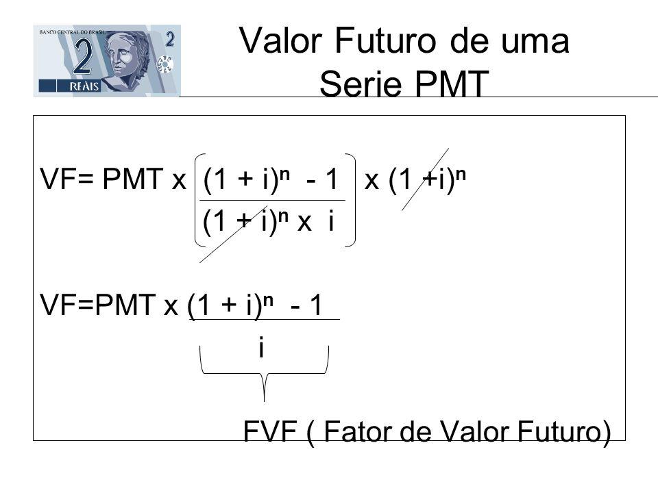 Valor Futuro de uma Serie PMT VF= PMT x (1 + i) n - 1 x (1 +i) n (1 + i) n x i VF=PMT x (1 + i) n - 1 i FVF ( Fator de Valor Futuro)