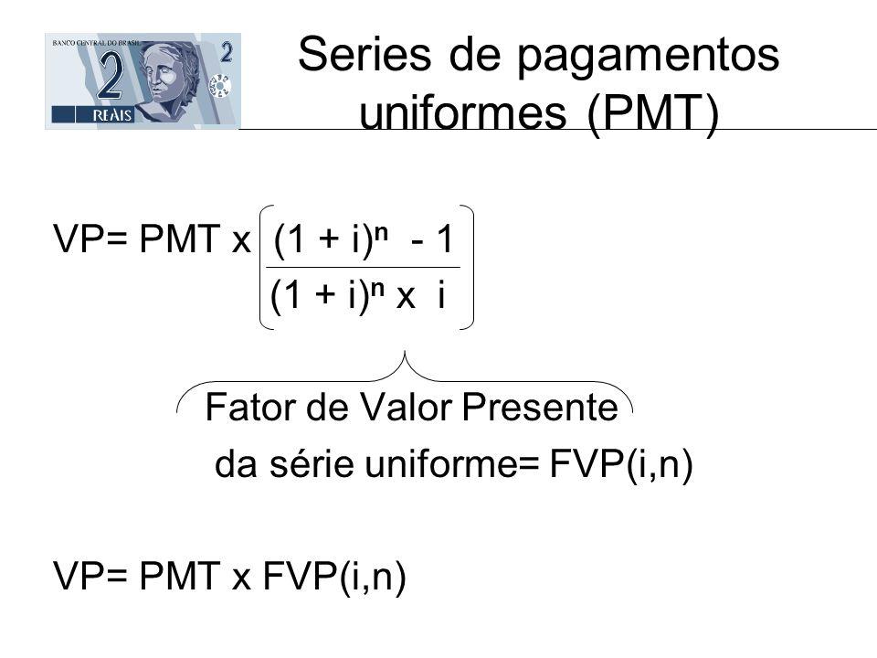 Series de pagamentos uniformes (PMT) VP= PMT x (1 + i) n - 1 (1 + i) n x i Fator de Valor Presente da série uniforme= FVP(i,n) VP= PMT x FVP(i,n)