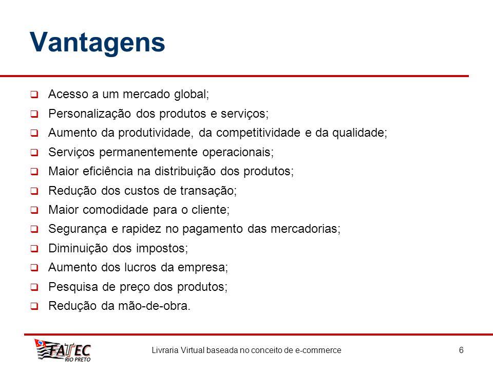 Vantagens Acesso a um mercado global; Personalização dos produtos e serviços; Aumento da produtividade, da competitividade e da qualidade; Serviços pe