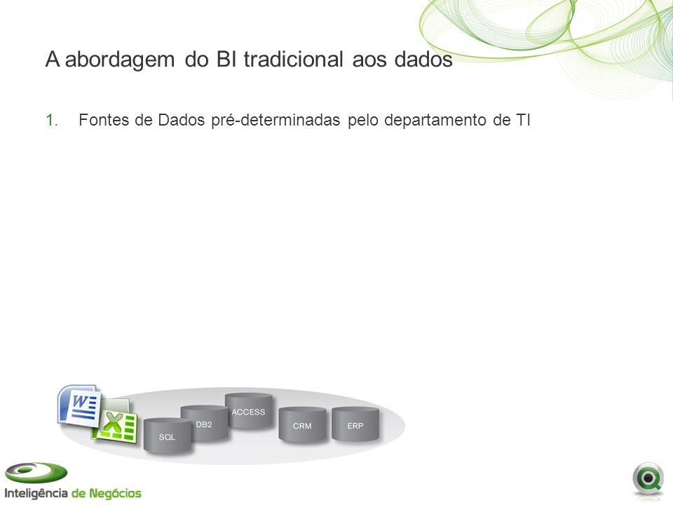 1.Fontes de Dados pré-determinadas pelo departamento de TI