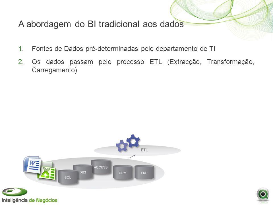 A abordagem do BI tradicional aos dados 1.Fontes de Dados pré-determinadas pelo departamento de TI 2.Os dados passam pelo processo ETL (Extracção, Transformação, Carregamento)