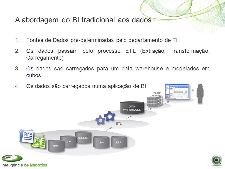 A abordagem do BI tradicional aos dados 1.Fontes de Dados pré-determinadas pelo departamento de TI 2.Os dados passam pelo processo ETL (Extração, Transformação, Carregamento) 3.Os dados são carregados para um data warehouse e modelados em cubos 4.Os dados são carregados numa aplicação de BI