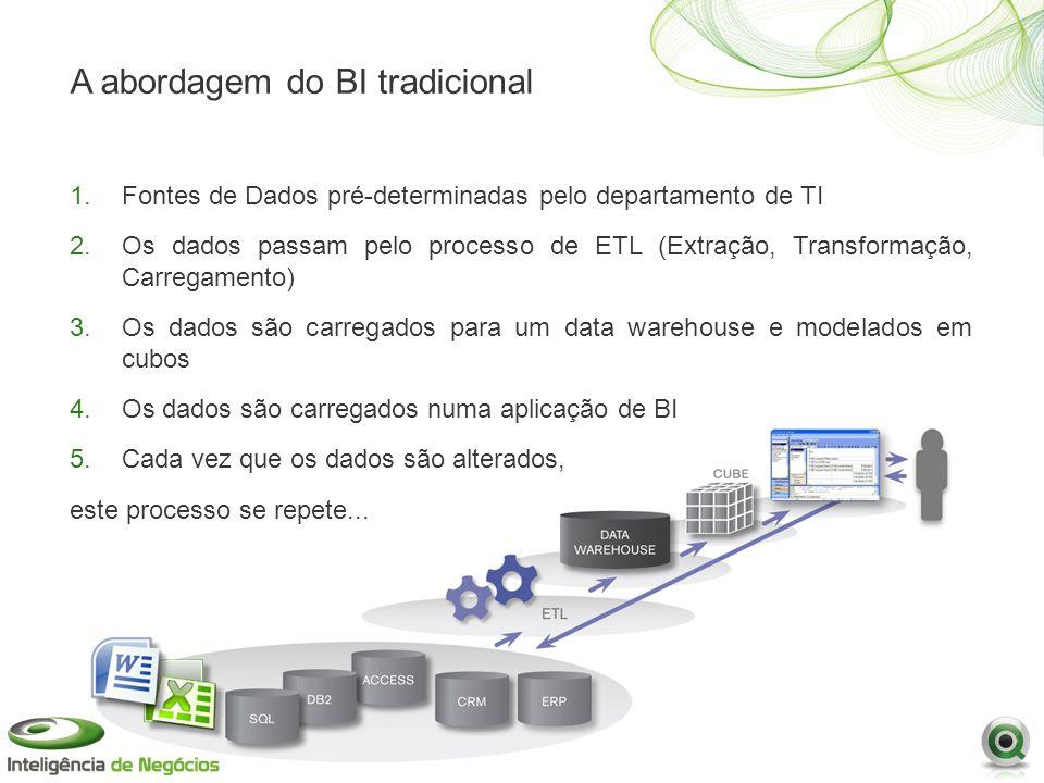 A abordagem do BI tradicional 1.Fontes de Dados pré-determinadas pelo departamento de TI 2.Os dados passam pelo processo de ETL (Extração, Transformação, Carregamento) 3.Os dados são carregados para um data warehouse e modelados em cubos 4.Os dados são carregados numa aplicação de BI 5.Cada vez que os dados são alterados, este processo se repete...