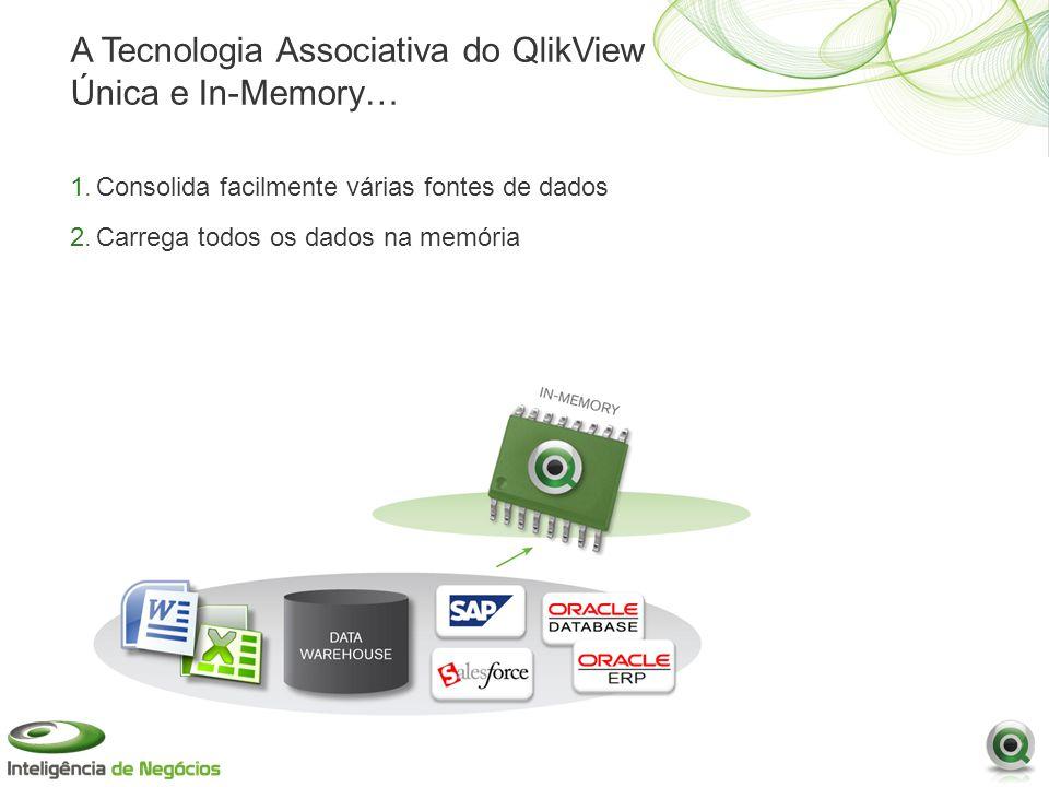A Tecnologia Associativa do QlikView Única e In-Memory… 1.Consolida facilmente várias fontes de dados 2.Carrega todos os dados na memória