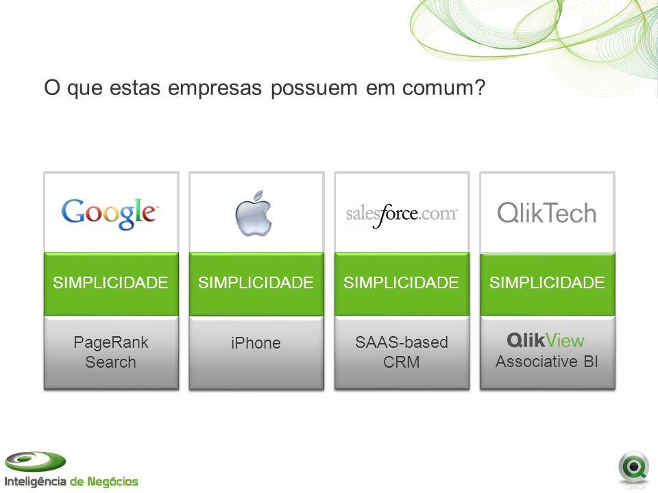 As inovações refazem o Mercado! BI SmartPhone CRM Search SIMPLICIDADE PageRank Search iPhoneSAAS-based CRM O que estas empresas possuem em comum? Asso