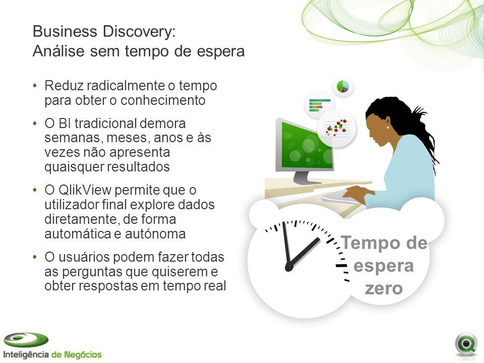 Tempo de espera zero Business Discovery: Análise sem tempo de espera Reduz radicalmente o tempo para obter o conhecimento O BI tradicional demora sema