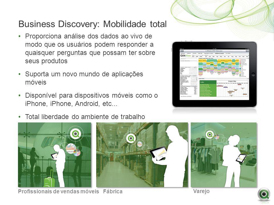 Business Discovery: Mobilidade total Proporciona análise dos dados ao vivo de modo que os usuários podem responder a quaisquer perguntas que possam ter sobre seus produtos Suporta um novo mundo de aplicações móveis Disponível para dispositivos móveis como o iPhone, iPhone, Android, etc...