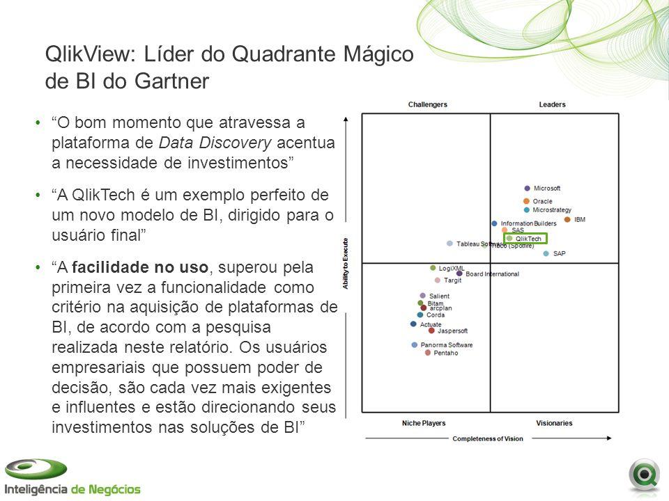 QlikView: Líder do Quadrante Mágico de BI do Gartner O bom momento que atravessa a plataforma de Data Discovery acentua a necessidade de investimentos