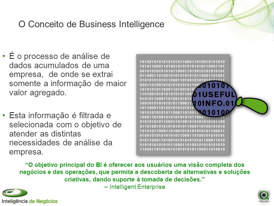 O Conceito de Business Intelligence É o processo de análise de dados acumulados de uma empresa, de onde se extrai somente a informação de maior valor agregado.