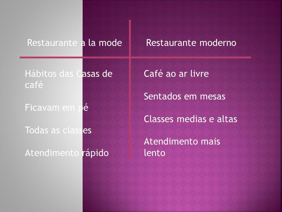 Restaurante a la modeRestaurante moderno Hábitos das Casas de café Ficavam em pé Todas as classes Atendimento rápido Café ao ar livre Sentados em mesas Classes medias e altas Atendimento mais lento