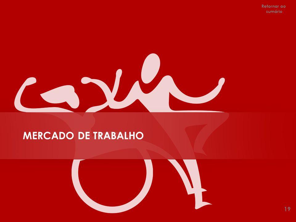 MERCADO DE TRABALHO 19 Retornar ao sumário