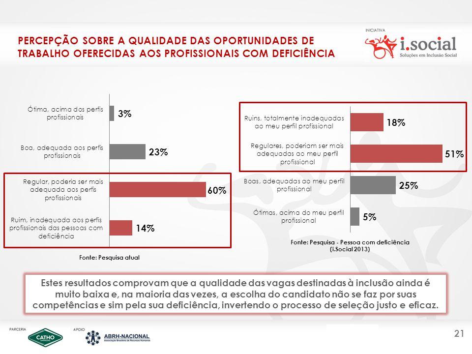 PERCEPÇÃO SOBRE A QUALIDADE DAS OPORTUNIDADES DE TRABALHO OFERECIDAS AOS PROFISSIONAIS COM DEFICIÊNCIA Estes resultados comprovam que a qualidade das