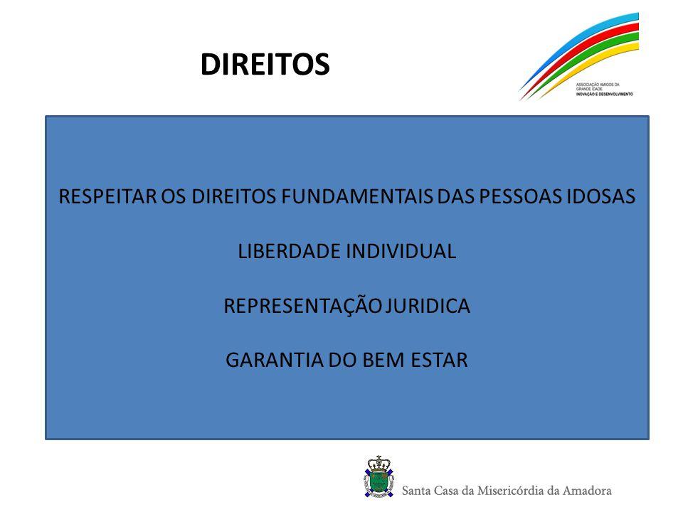 DIREITOS RESPEITAR OS DIREITOS FUNDAMENTAIS DAS PESSOAS IDOSAS LIBERDADE INDIVIDUAL REPRESENTAÇÃO JURIDICA GARANTIA DO BEM ESTAR