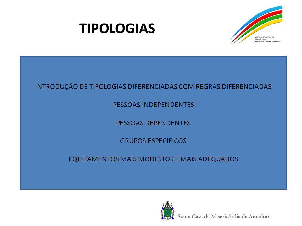 TIPOLOGIAS INTRODUÇÃO DE TIPOLOGIAS DIFERENCIADAS COM REGRAS DIFERENCIADAS PESSOAS INDEPENDENTES PESSOAS DEPENDENTES GRUPOS ESPECIFICOS EQUIPAMENTOS M