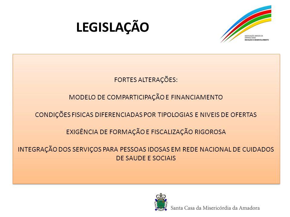 LEGISLAÇÃO FORTES ALTERAÇÕES: MODELO DE COMPARTICIPAÇÃO E FINANCIAMENTO CONDIÇÕES FISICAS DIFERENCIADAS POR TIPOLOGIAS E NIVEIS DE OFERTAS EXIGÊNCIA D