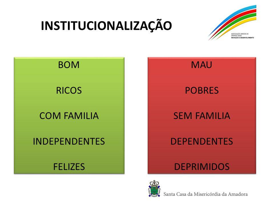 INSTITUCIONALIZAÇÃO BOM RICOS COM FAMILIA INDEPENDENTES FELIZES BOM RICOS COM FAMILIA INDEPENDENTES FELIZES MAU POBRES SEM FAMILIA DEPENDENTES DEPRIMI
