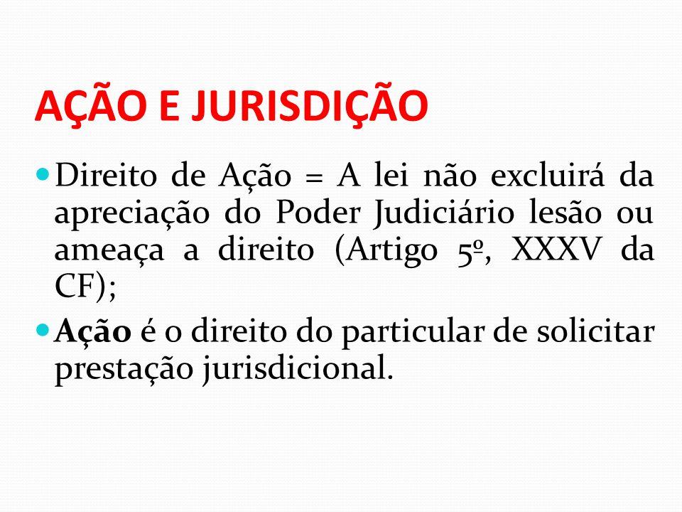 AÇÃO E JURISDIÇÃO Direito de Ação = A lei não excluirá da apreciação do Poder Judiciário lesão ou ameaça a direito (Artigo 5º, XXXV da CF); Ação é o d