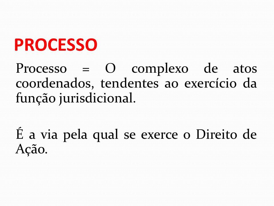PROCESSO Processo = O complexo de atos coordenados, tendentes ao exercício da função jurisdicional. É a via pela qual se exerce o Direito de Ação.