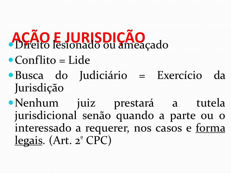 AÇÃO E JURISDIÇÃO Direito lesionado ou ameaçado Conflito = Lide Busca do Judiciário = Exercício da Jurisdição Nenhum juiz prestará a tutela jurisdicio