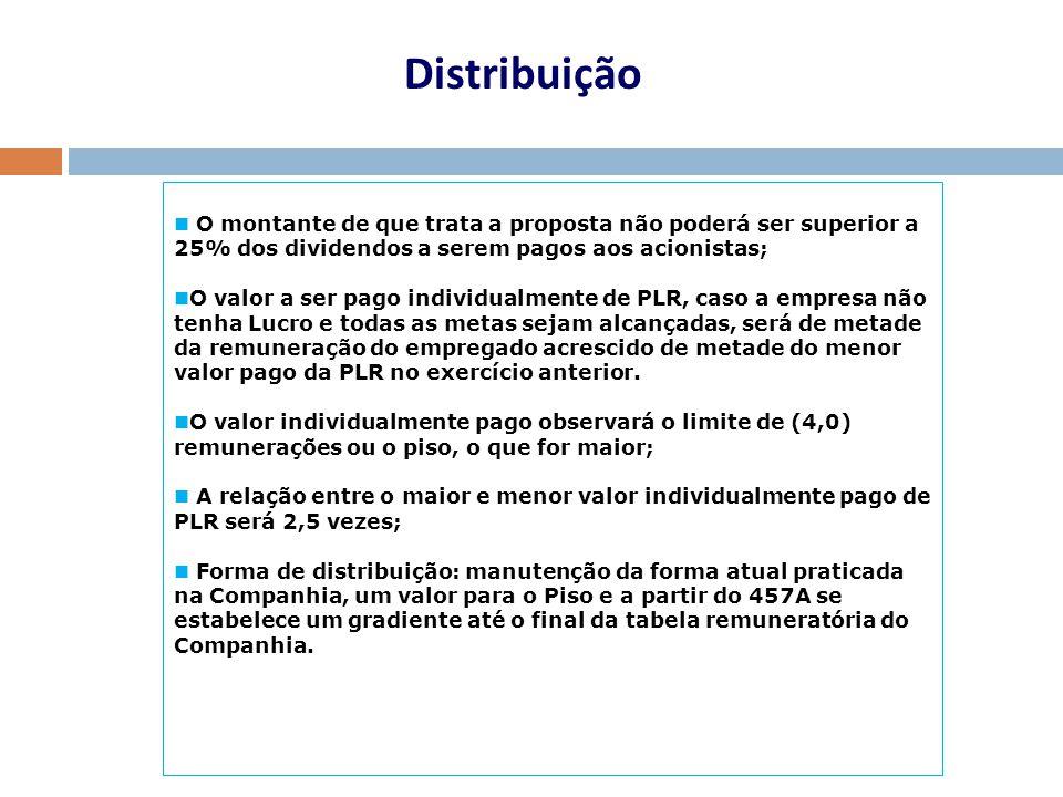 O montante de que trata a proposta não poderá ser superior a 25% dos dividendos a serem pagos aos acionistas; O valor a ser pago individualmente de PL