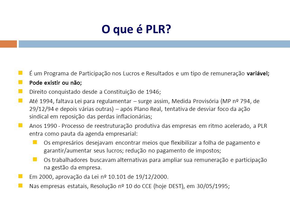 O que é PLR? É um Programa de Participação nos Lucros e Resultados e um tipo de remuneração variável; Pode existir ou não; Direito conquistado desde a