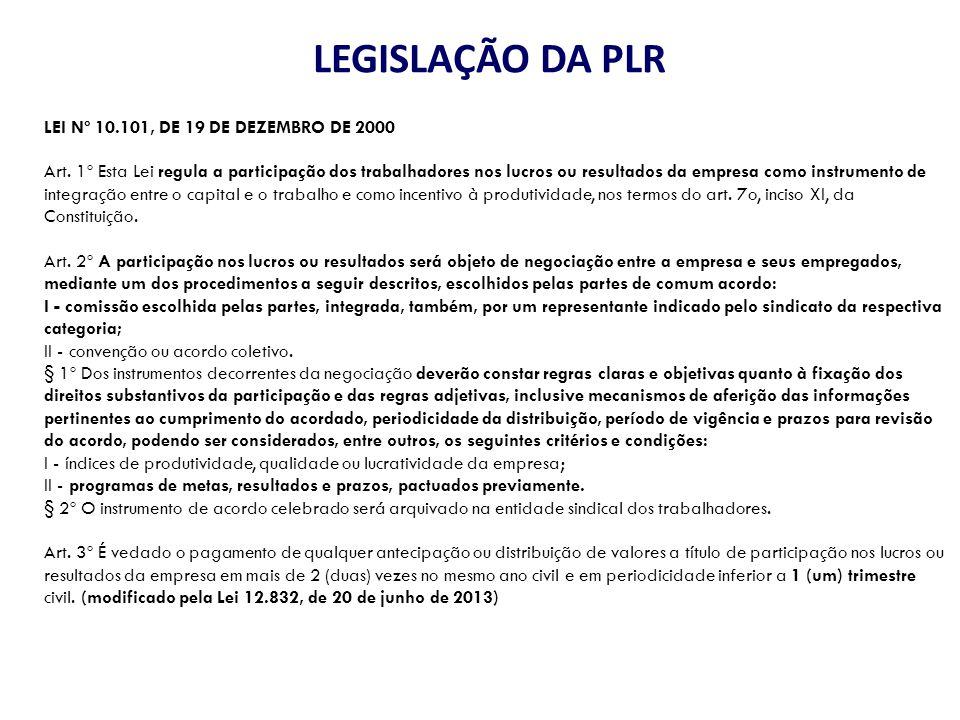 LEGISLAÇÃO DA PLR LEI Nº 10.101, DE 19 DE DEZEMBRO DE 2000 Art. 1º Esta Lei regula a participação dos trabalhadores nos lucros ou resultados da empres