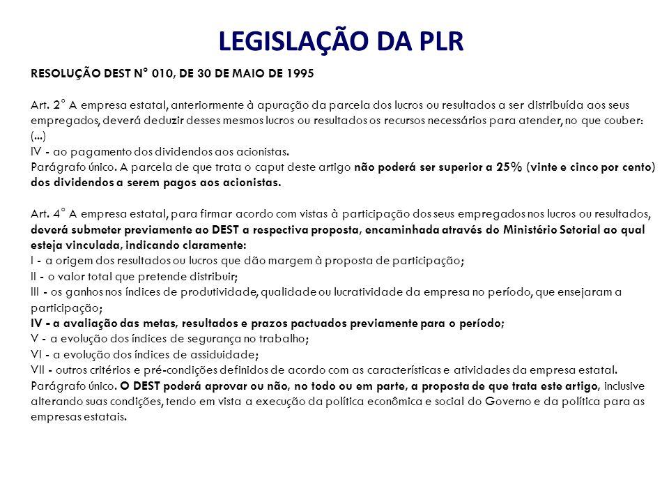 LEGISLAÇÃO DA PLR RESOLUÇÃO DEST N° 010, DE 30 DE MAIO DE 1995 Art. 2° A empresa estatal, anteriormente à apuração da parcela dos lucros ou resultados