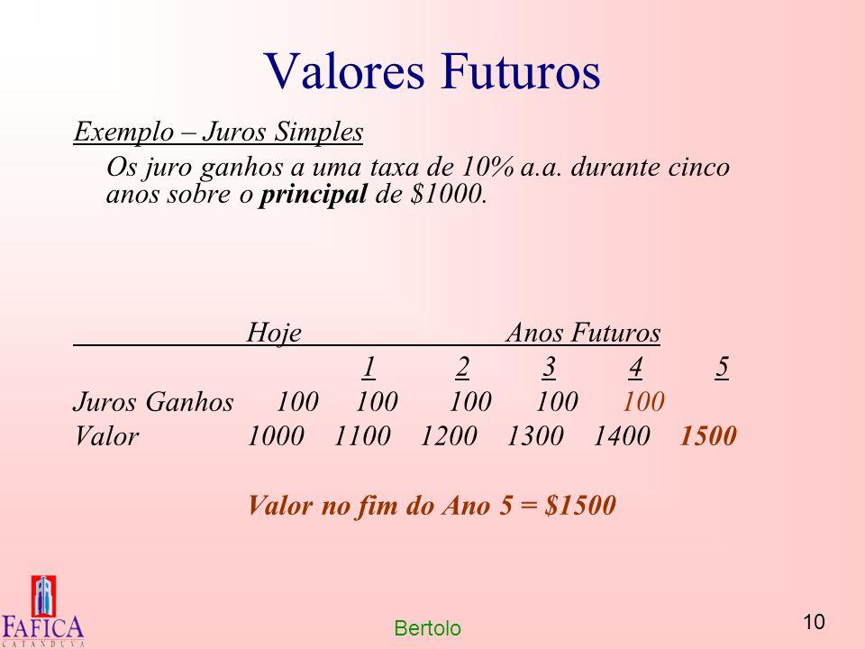 10 Bertolo Valores Futuros Exemplo – Juros Simples Os juro ganhos a uma taxa de 10% a.a. durante cinco anos sobre o principal de $1000. HojeAnos Futur