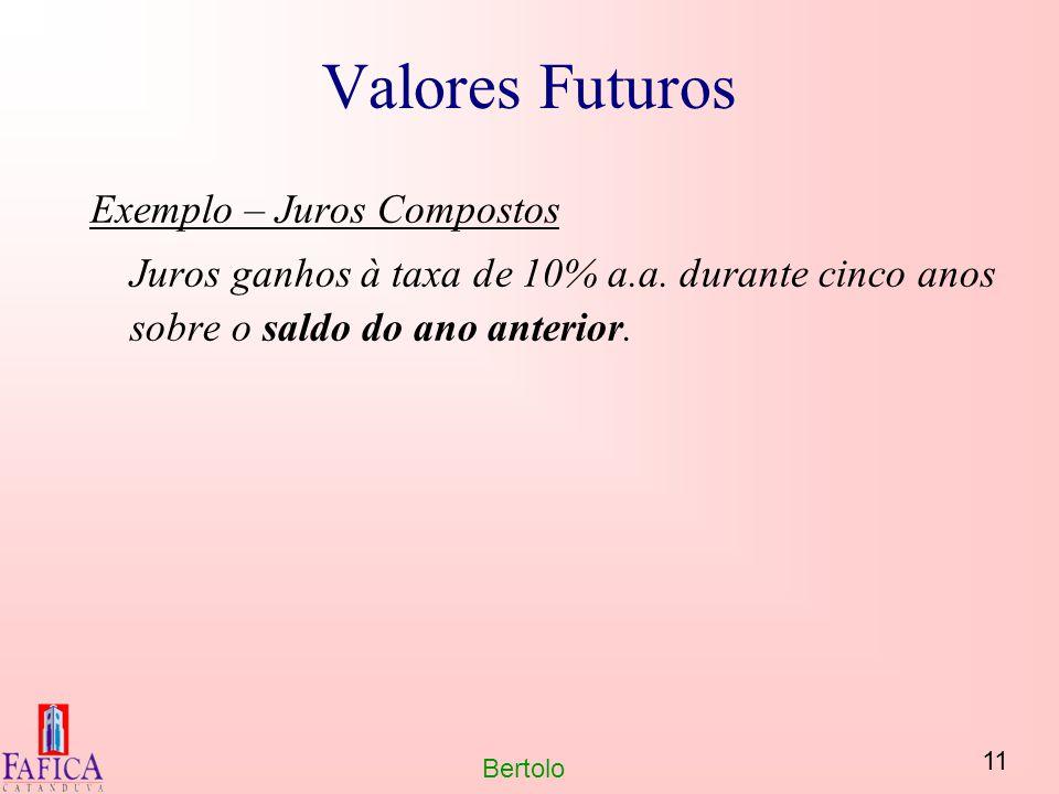 11 Bertolo Valores Futuros Exemplo – Juros Compostos Juros ganhos à taxa de 10% a.a. durante cinco anos sobre o saldo do ano anterior.