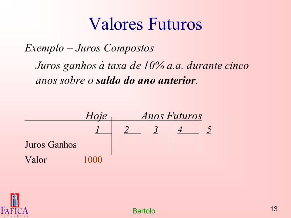 13 Bertolo Valores Futuros Exemplo – Juros Compostos Juros ganhos à taxa de 10% a.a. durante cinco anos sobre o saldo do ano anterior. HojeAnos Futuro