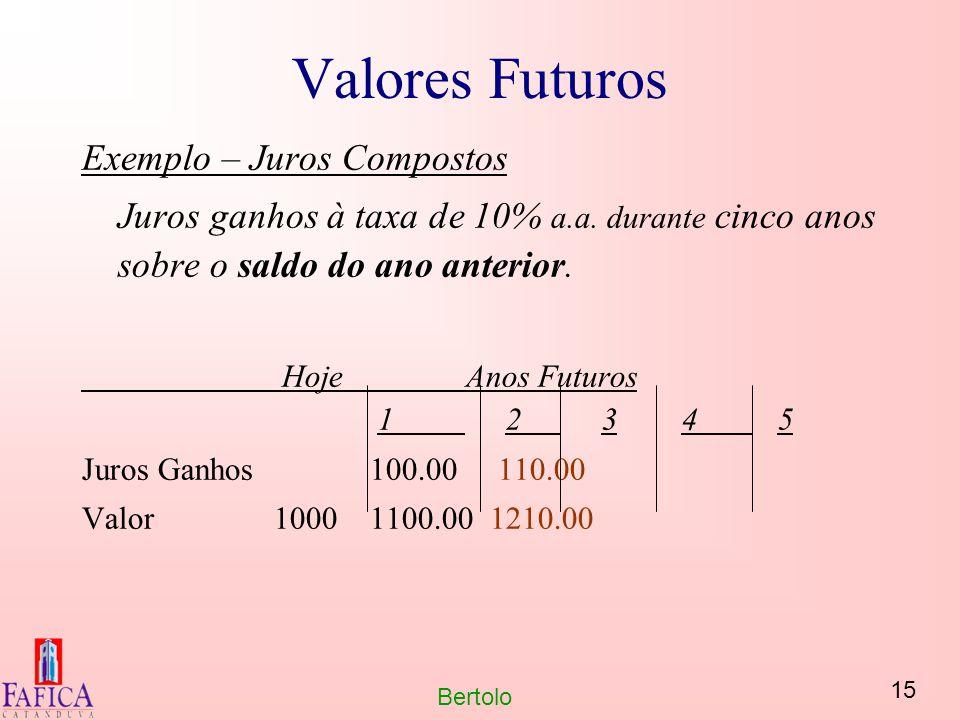 15 Bertolo Valores Futuros Exemplo – Juros Compostos Juros ganhos à taxa de 10% a.a. durante cinco anos sobre o saldo do ano anterior. HojeAnos Futuro