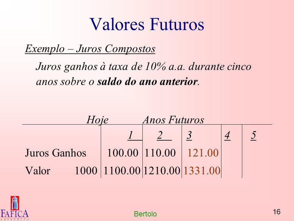 16 Bertolo Valores Futuros Exemplo – Juros Compostos Juros ganhos à taxa de 10% a.a. durante cinco anos sobre o saldo do ano anterior. HojeAnos Futuro