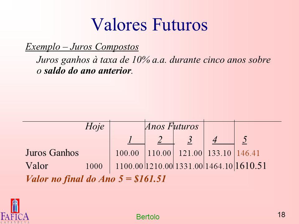 18 Bertolo Valores Futuros Exemplo – Juros Compostos Juros ganhos à taxa de 10% a.a. durante cinco anos sobre o saldo do ano anterior. HojeAnos Futuro