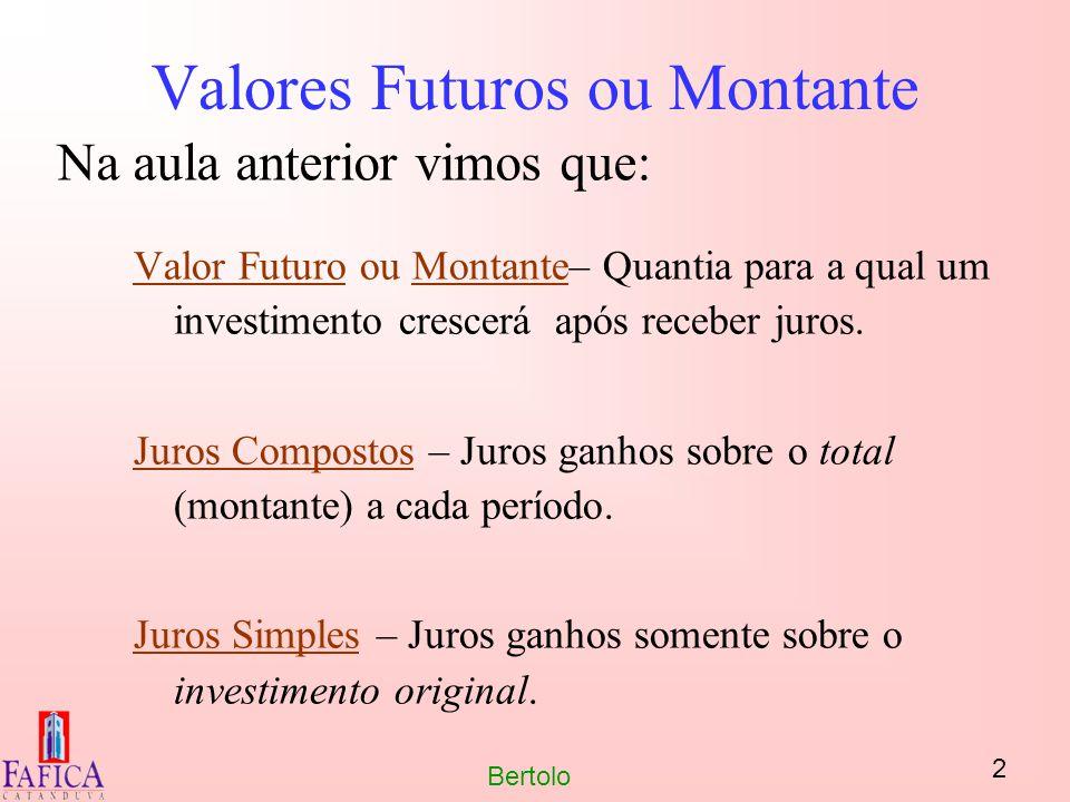 2 Bertolo Valores Futuros ou Montante Valor Futuro ou Montante– Quantia para a qual um investimento crescerá após receber juros. Juros Compostos – Jur