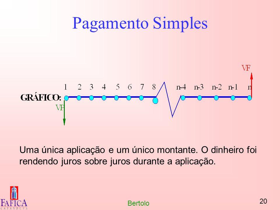 20 Bertolo Pagamento Simples Uma única aplicação e um único montante. O dinheiro foi rendendo juros sobre juros durante a aplicação.