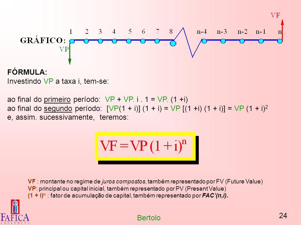 24 Bertolo FÓRMULA: Investindo VP a taxa i, tem-se: ao final do primeiro período: VP + VP. i. 1 = VP. (1 +i) ao final do segundo período: [VP(1 + i)]