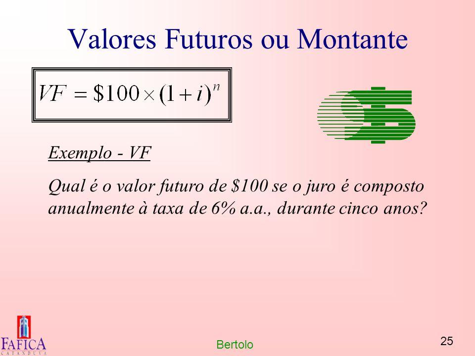 25 Bertolo Valores Futuros ou Montante Exemplo - VF Qual é o valor futuro de $100 se o juro é composto anualmente à taxa de 6% a.a., durante cinco ano