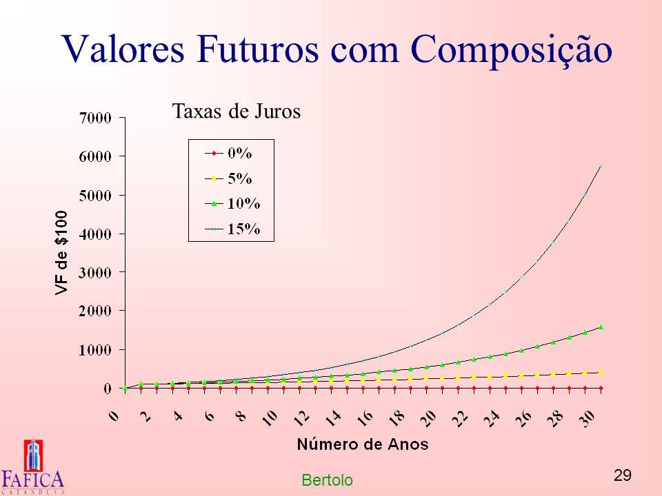 29 Bertolo Valores Futuros com Composição Taxas de Juros