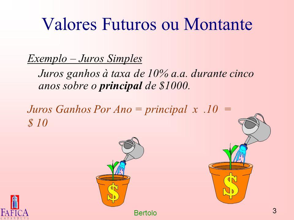 3 Bertolo Valores Futuros ou Montante Exemplo – Juros Simples Juros ganhos à taxa de 10% a.a. durante cinco anos sobre o principal de $1000. Juros Gan